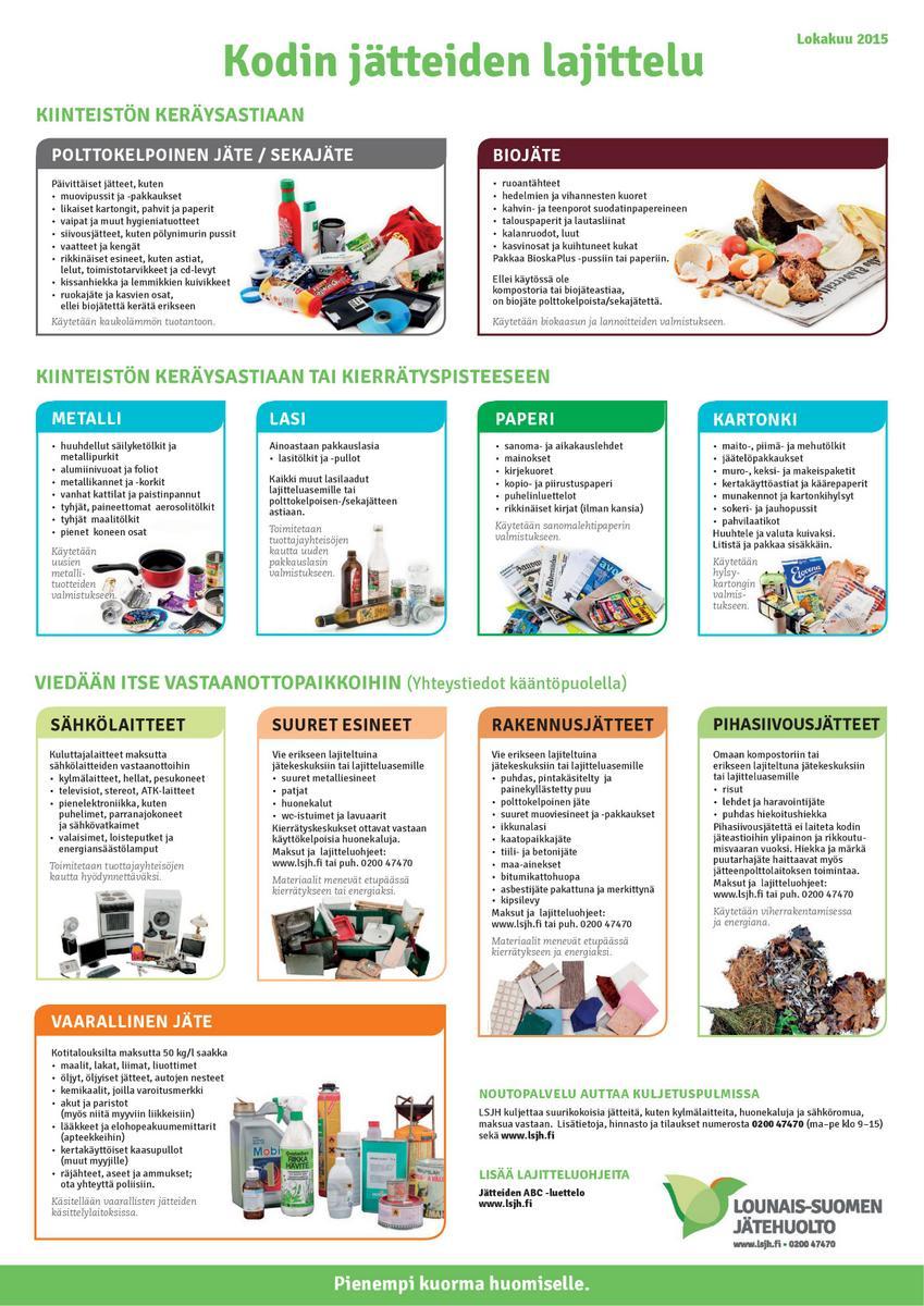 Jätteiden Lajitteluohjeet Kotitalouksille